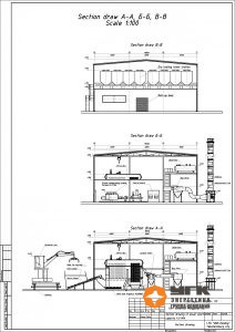 Мини-ТЭЦ на базе паровых турбин