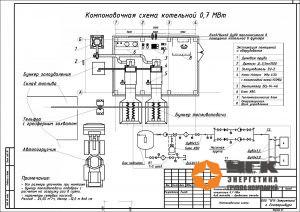 бмк 0,7 мвт древесные отходы